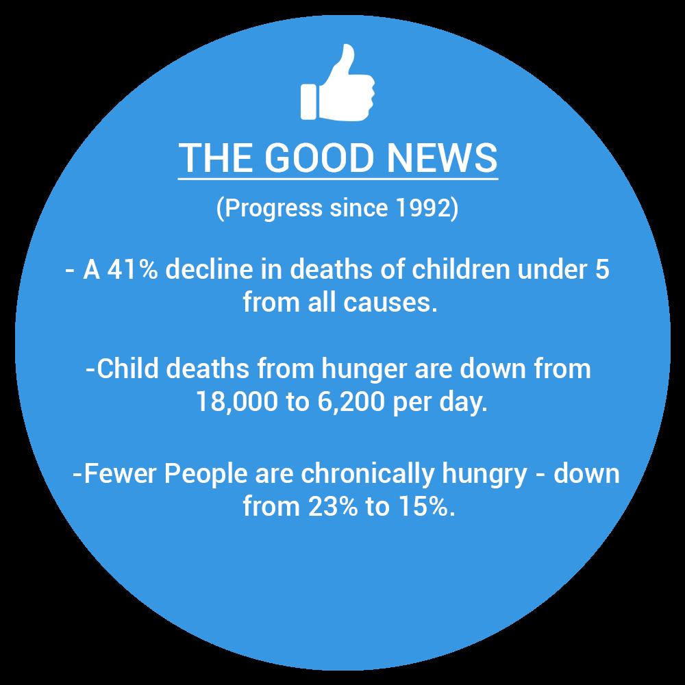Kids-Feeding-Kids-Hunger-Good-News
